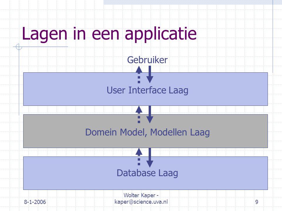 8-1-2006 Wolter Kaper - kaper@science.uva.nl9 Lagen in een applicatie User Interface Laag Domein Model, Modellen Laag Database Laag Gebruiker