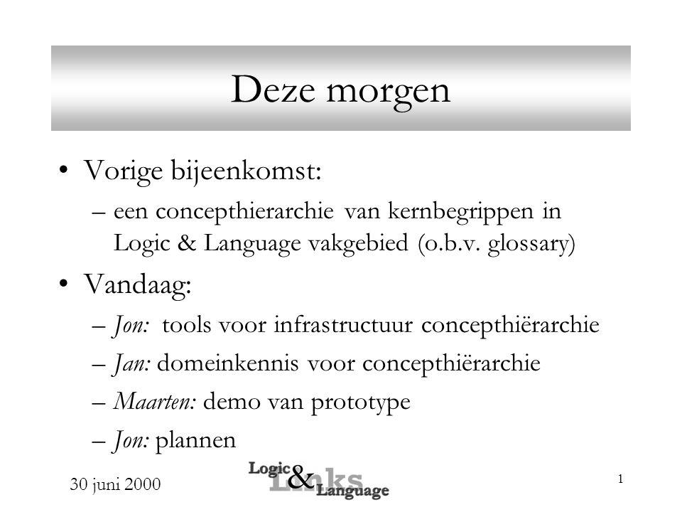 30 juni 2000 1 Deze morgen Vorige bijeenkomst: –een concepthierarchie van kernbegrippen in Logic & Language vakgebied (o.b.v. glossary) Vandaag: –Jon: