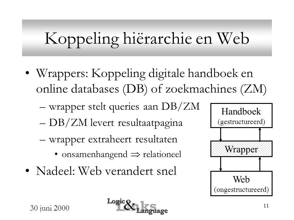 30 juni 2000 11 Koppeling hiërarchie en Web Wrappers: Koppeling digitale handboek en online databases (DB) of zoekmachines (ZM) –wrapper stelt queries aan DB/ZM –DB/ZM levert resultaatpagina –wrapper extraheert resultaten onsamenhangend  relationeel Nadeel: Web verandert snel Wrapper Handboek (gestructureerd) Web (ongestructureerd)