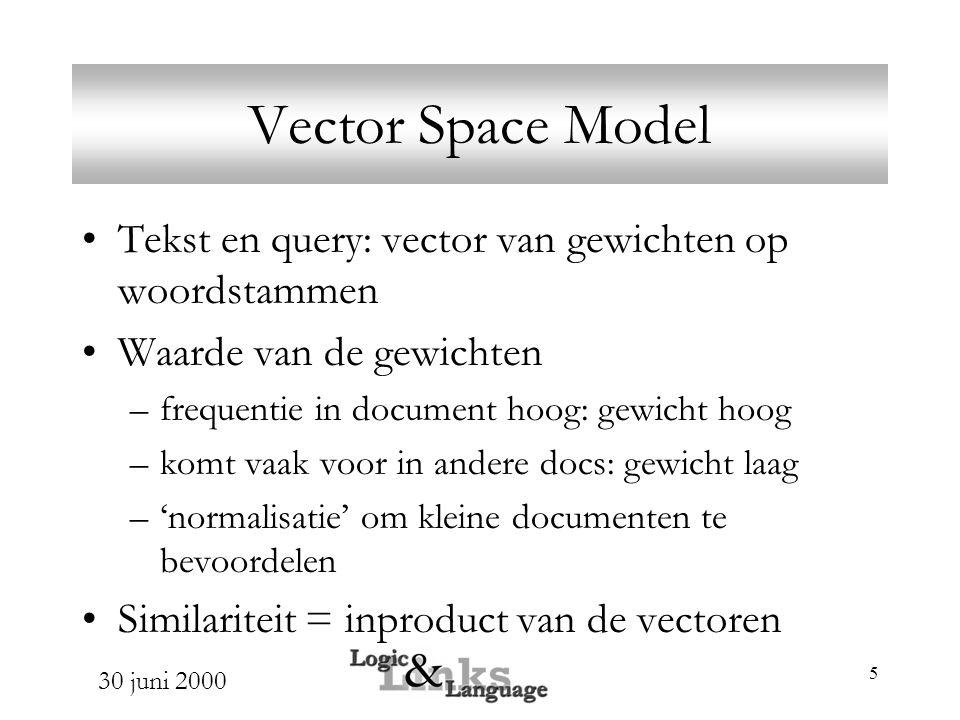 30 juni 2000 5 Vector Space Model Tekst en query: vector van gewichten op woordstammen Waarde van de gewichten –frequentie in document hoog: gewicht hoog –komt vaak voor in andere docs: gewicht laag –'normalisatie' om kleine documenten te bevoordelen Similariteit = inproduct van de vectoren