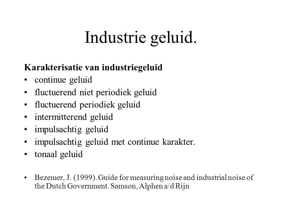 Industrie geluid.