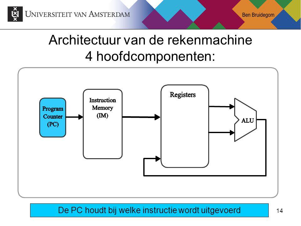 14 Architectuur van de rekenmachine 4 hoofdcomponenten: De PC houdt bij welke instructie wordt uitgevoerd