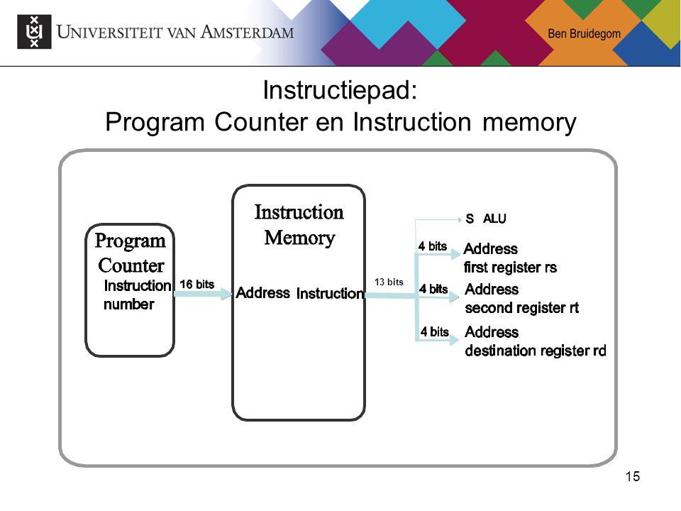 15 Instructiepad: Program Counter en Instruction memory 13 bits