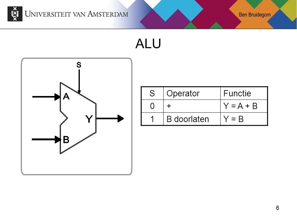 6 ALU SOperatorFunctie 0+Y = A + B 1B doorlatenY = B