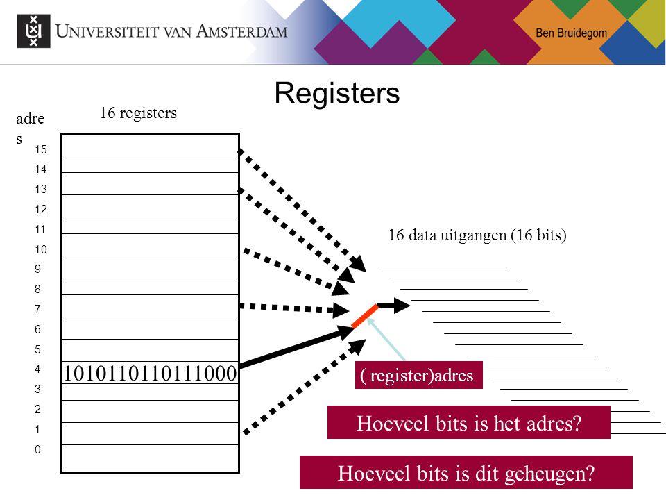 8 Registers 16 data uitgangen (16 bits) Hoeveel bits is dit geheugen? 1010110110111000 16 registers ( register)adres Hoeveel bits is het adres? 15 14