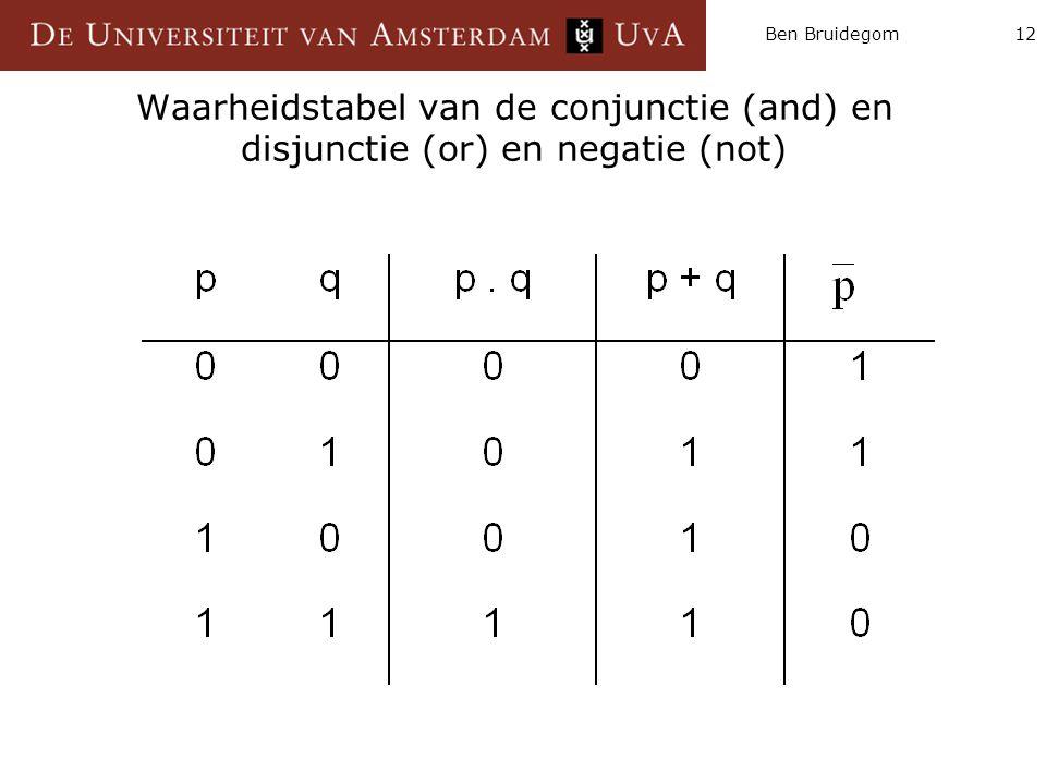 Ben Bruidegom12 Waarheidstabel van de conjunctie (and) en disjunctie (or) en negatie (not)