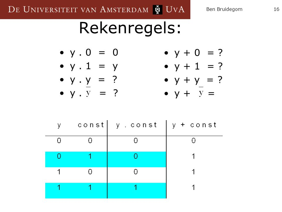 Ben Bruidegom16 Rekenregels: y. 0 = 0 y. 1 = y y. y = ? y. = ? y + 0 = ? y + 1 = ? y + y = ? y + =