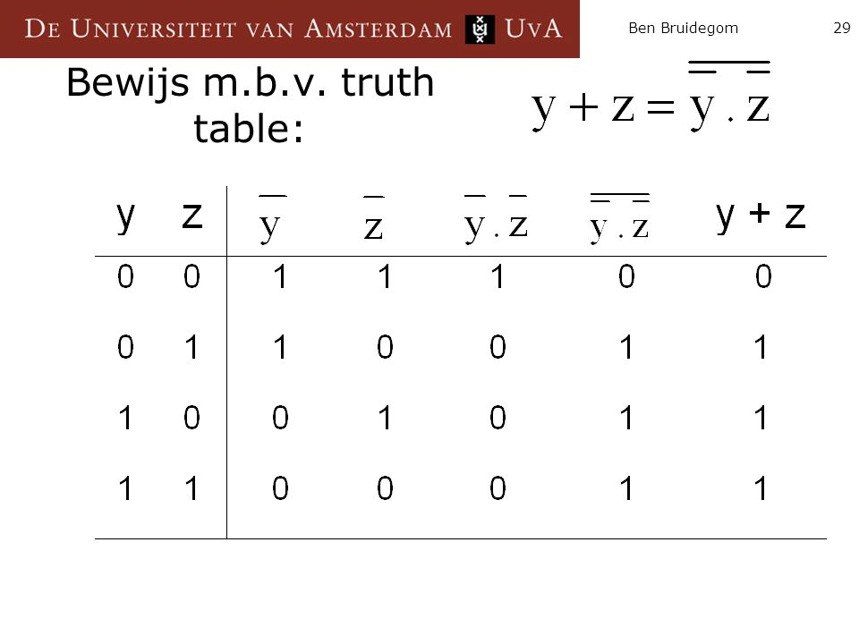 Ben Bruidegom29 Bewijs m.b.v. truth table: