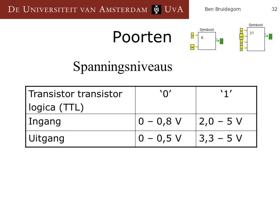 Ben Bruidegom32 Poorten Transistor transistor logica (TTL) '0''1' Ingang0 – 0,8 V2,0 – 5 V Uitgang0 – 0,5 V3,3 – 5 V Spanningsniveaus