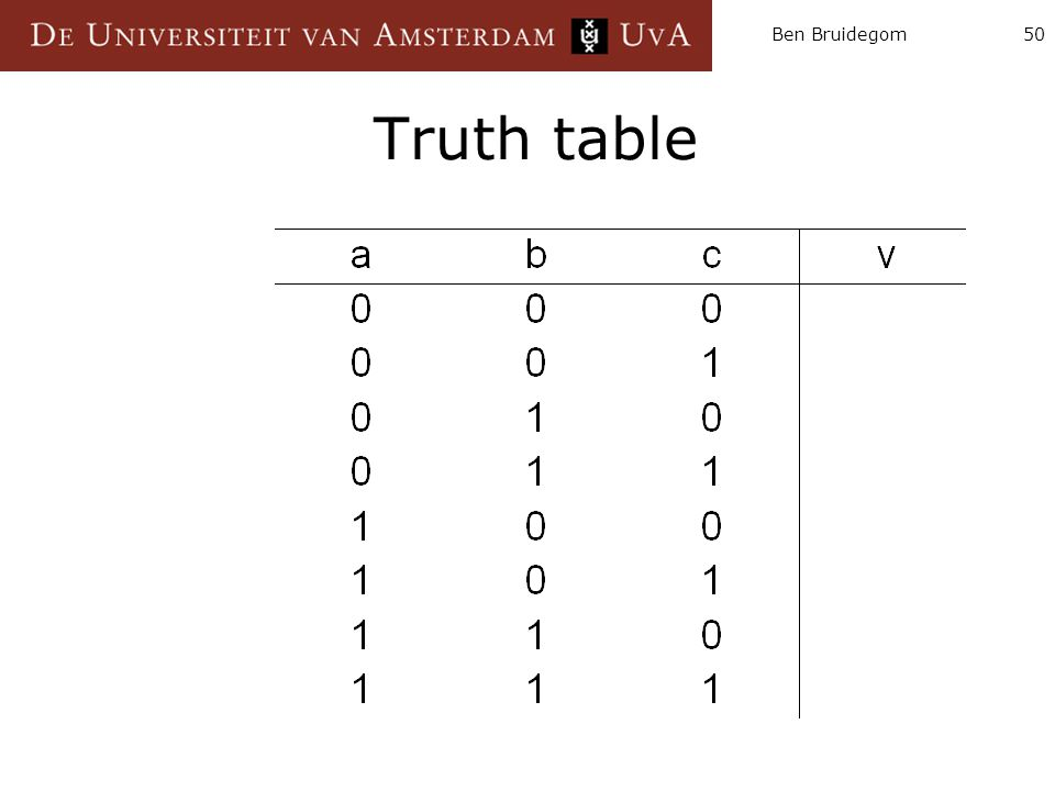 Ben Bruidegom50 Truth table