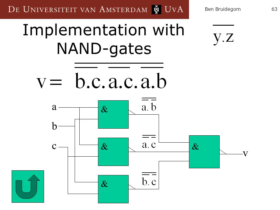 Ben Bruidegom63 Implementation with NAND-gates & & & & abcabc v
