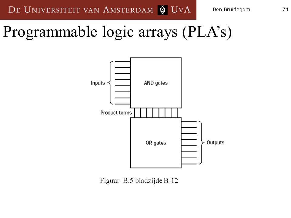 Ben Bruidegom74 Programmable logic arrays (PLA's) Figuur B.5 bladzijde B-12