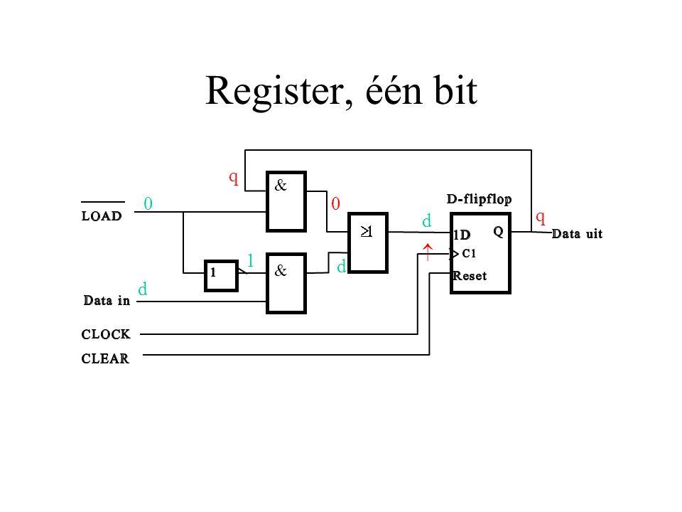 Register, één bit 0 d 1 0 d & &  d q q 