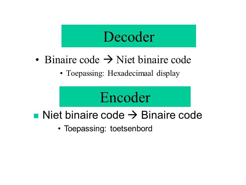 Decoder Binaire code  Niet binaire code Toepassing: Hexadecimaal display Encoder n Niet binaire code  Binaire code Toepassing: toetsenbord