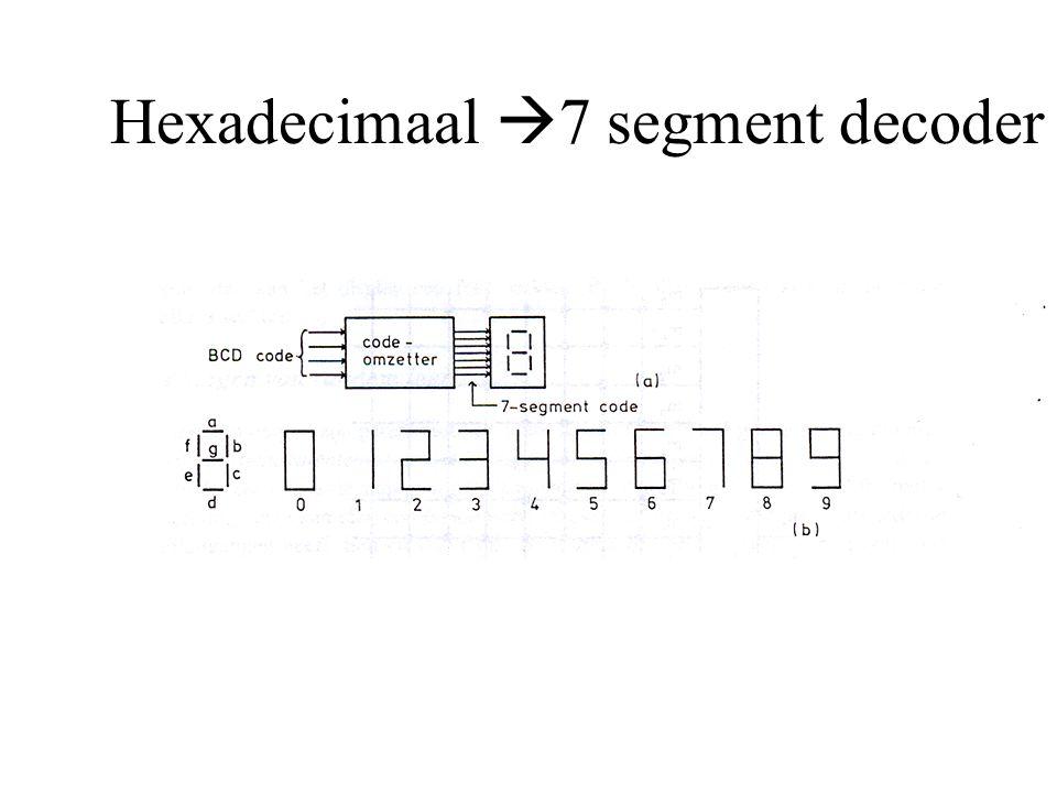 Hexadecimaal  7 segment decoder