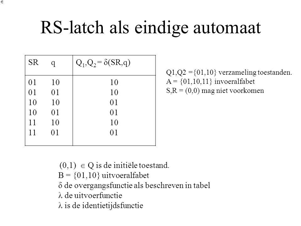 RS-latch als eindige automaat SR qQ 1,Q 2 = δ(SR,q) 01 10 01 10 10 01 11 10 11 01 10 01 10 01 Q1,Q2 ={01,10} verzameling toestanden.
