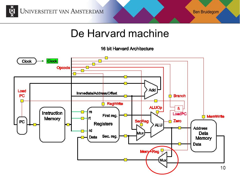 10Ben Bruidegom 10 De Harvard machine