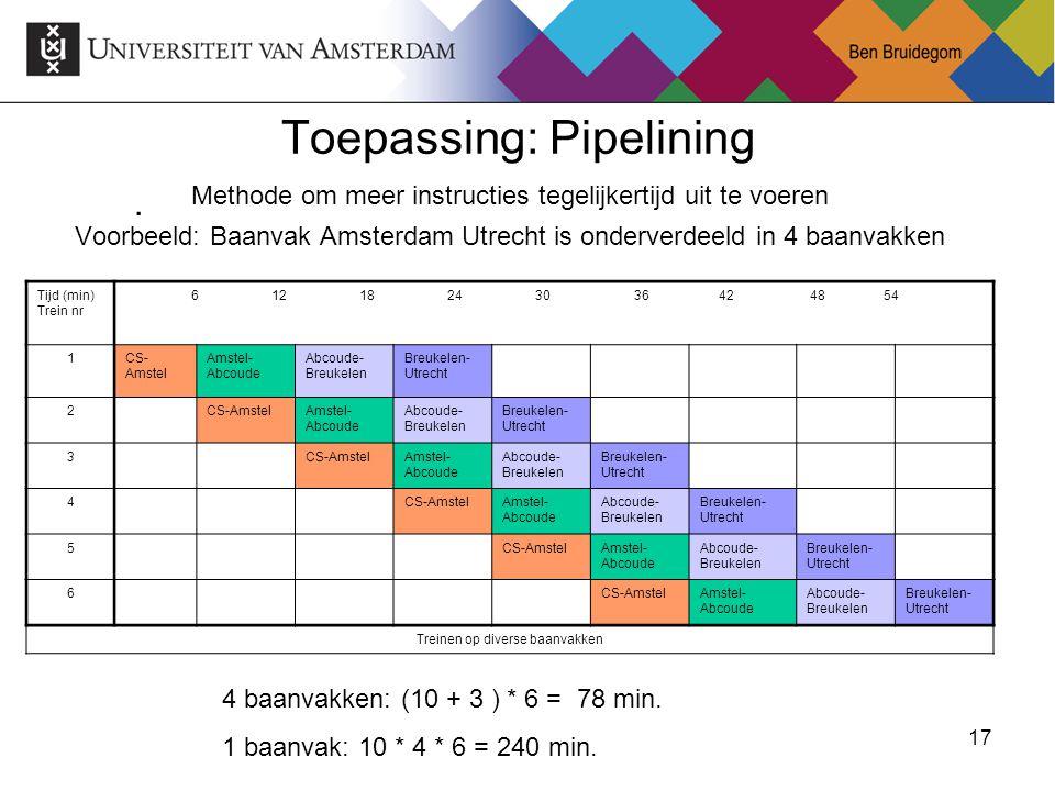 17Ben Bruidegom 17 Toepassing: Pipelining Methode om meer instructies tegelijkertijd uit te voeren Voorbeeld: Baanvak Amsterdam Utrecht is onderverdeeld in 4 baanvakken.