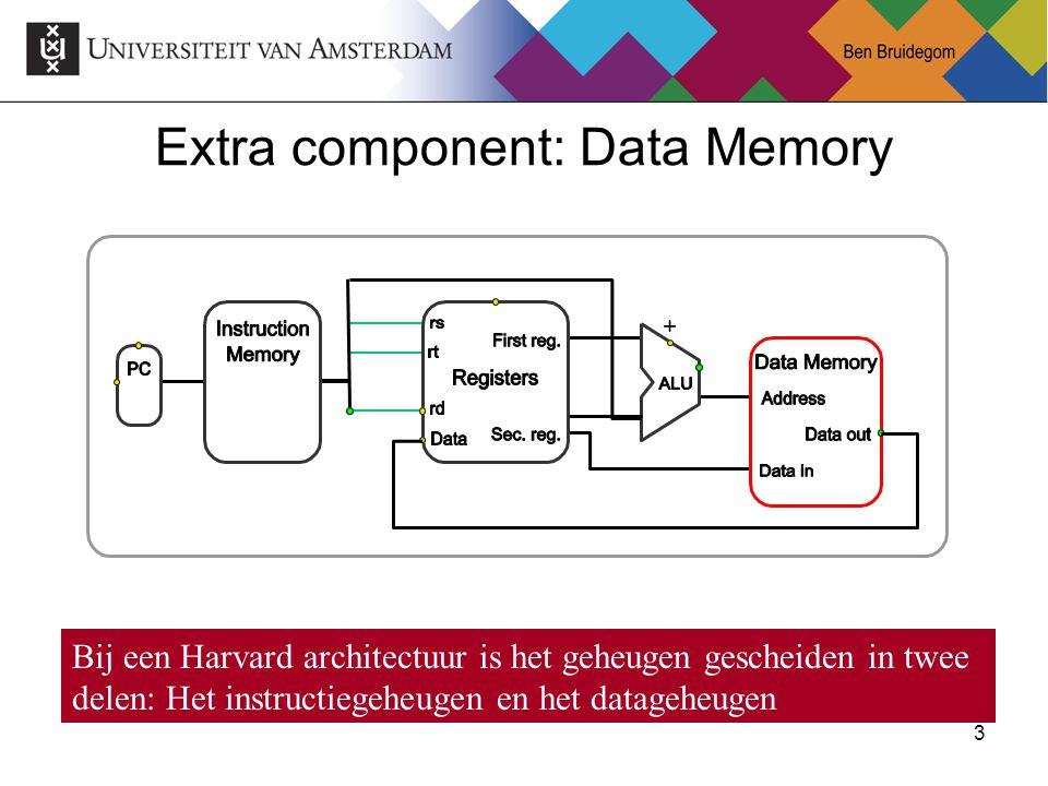 3Ben Bruidegom 3 Extra component: Data Memory Bij een Harvard architectuur is het geheugen gescheiden in twee delen: Het instructiegeheugen en het datageheugen