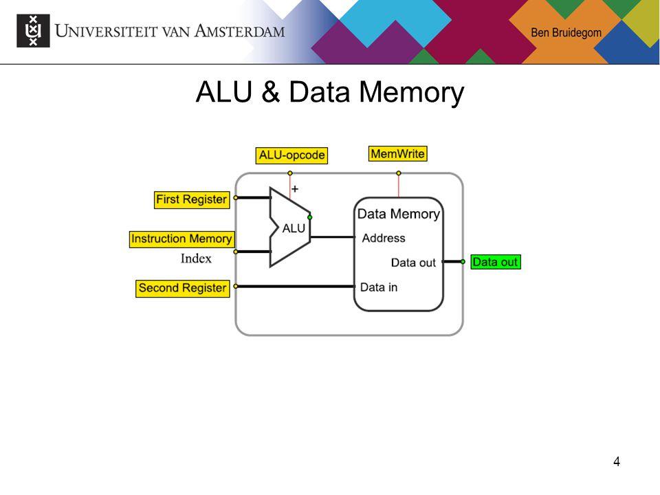 4Ben Bruidegom 4 ALU & Data Memory