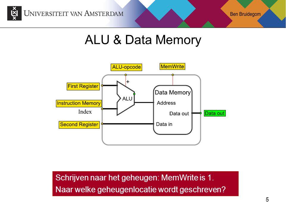 5Ben Bruidegom 5 ALU & Data Memory Schrijven naar het geheugen: MemWrite is 1. Naar welke geheugenlocatie wordt geschreven?