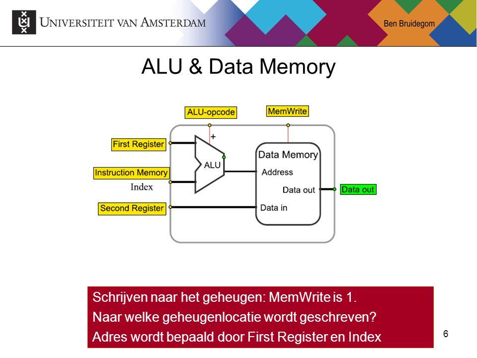 6Ben Bruidegom 6 ALU & Data Memory Schrijven naar het geheugen: MemWrite is 1. Naar welke geheugenlocatie wordt geschreven? Adres wordt bepaald door F