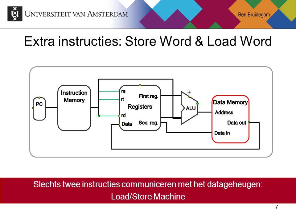 8Ben Bruidegom 8 Datapad Store Word-instructie Store Word (SW): Second register  Data Memory SW rt, index, rs SW $0, 0x10, $1 Memory[R1 + 10 HEX ]  R0