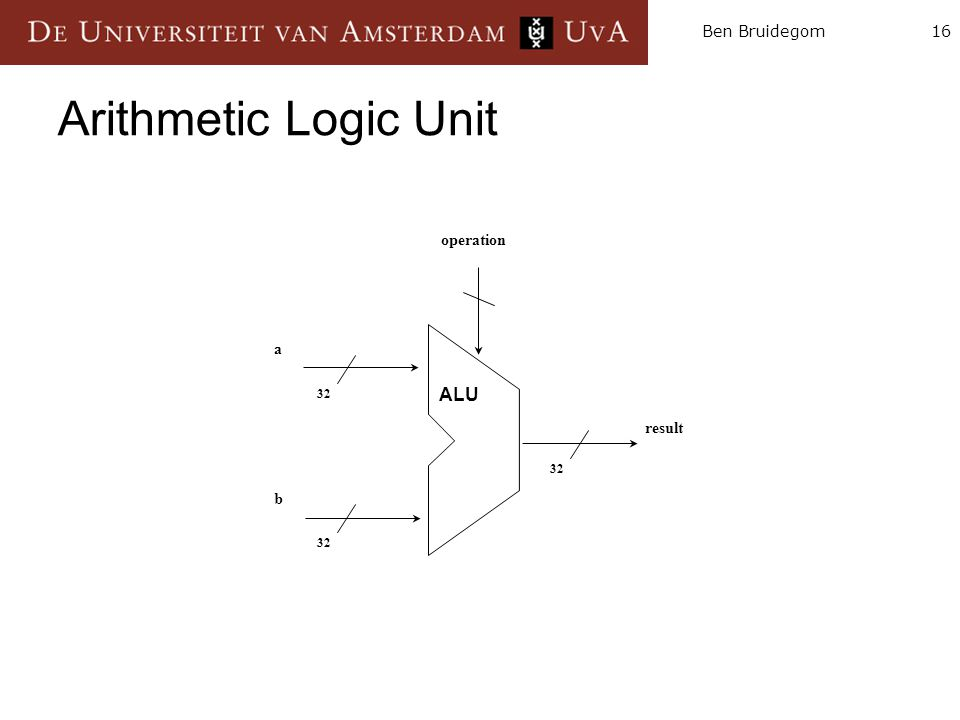 16Ben Bruidegom Arithmetic Logic Unit 32 operation result a b ALU