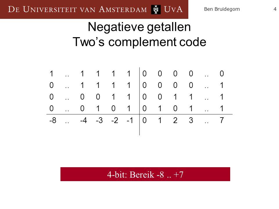 4Ben Bruidegom Negatieve getallen Two's complement code 10001000..