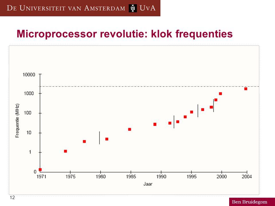 Ben Bruidegom 12 Microprocessor revolutie: klok frequenties