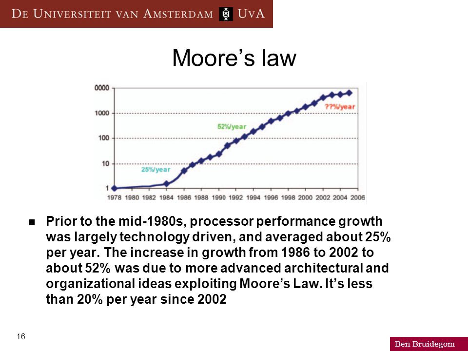 Ben Bruidegom 16 Moore's law Prior to the mid-1980s, processor performance growth was largely technology driven, and averaged about 25% per year.