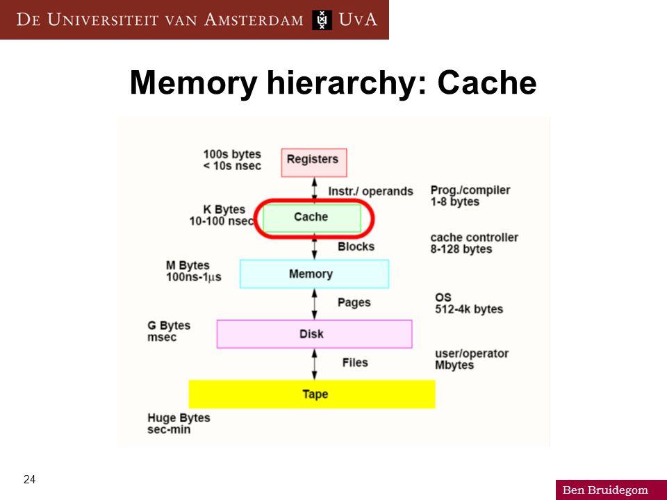 Ben Bruidegom 24 Memory hierarchy: Cache