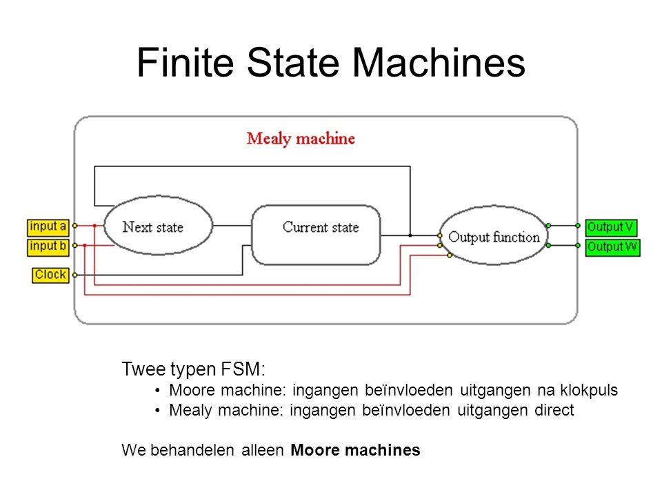 Finite State Machines Twee typen FSM: Moore machine: ingangen beïnvloeden uitgangen na klokpuls Mealy machine: ingangen beïnvloeden uitgangen direct W