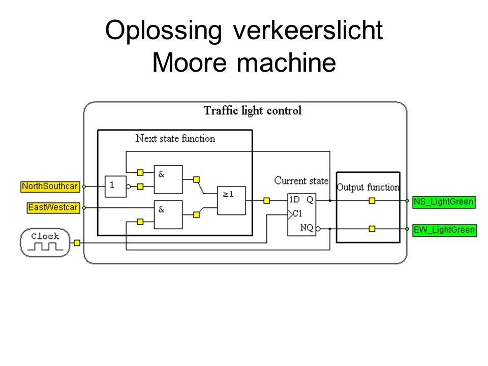 Oplossing verkeerslicht Moore machine