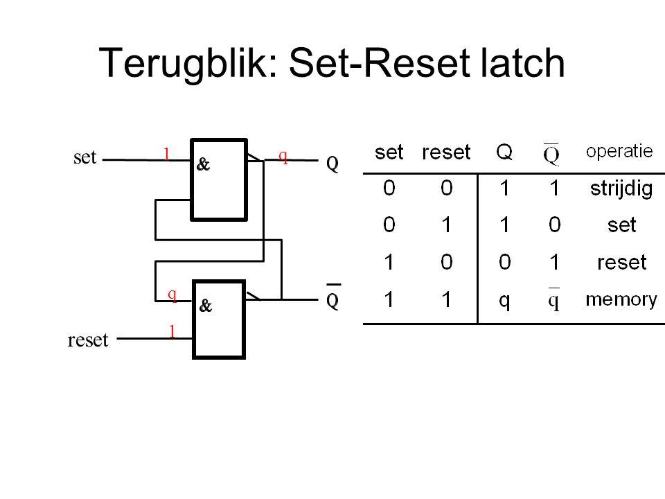 Terugblik: Set-Reset latch set reset 1 1 q q