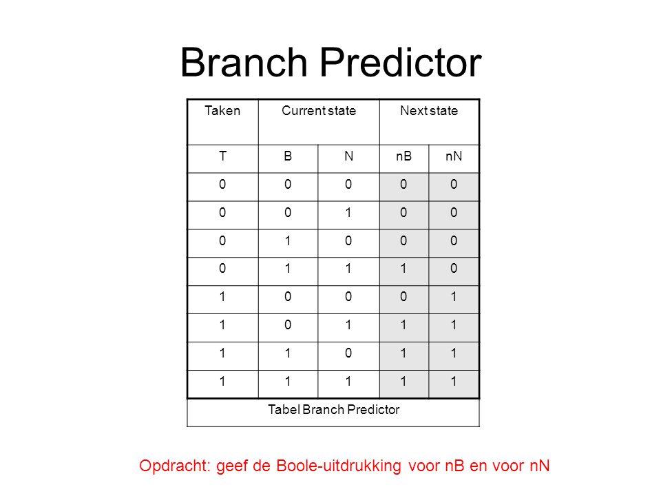 Branch Predictor TakenCurrent stateNext state TBNnBnN 00000 00100 01000 01110 10001 10111 11011 11111 Tabel Branch Predictor Opdracht: geef de Boole-u