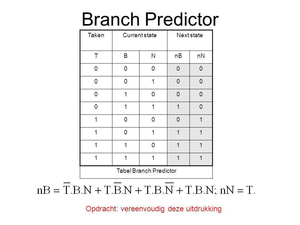 Branch Predictor TakenCurrent stateNext state TBNnBnN 00000 00100 01000 01110 10001 10111 11011 11111 Tabel Branch Predictor Opdracht: vereenvoudig de