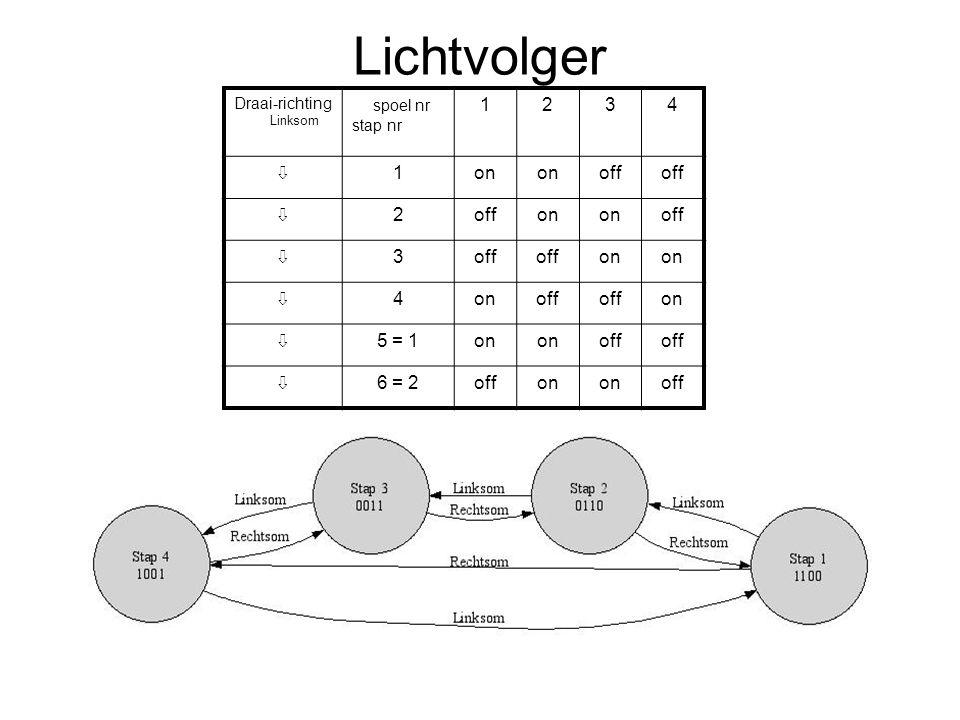Lichtvolger Draai-richting Linksom spoel nr stap nr 1234 ⇩ 1on off ⇩ 2 on off ⇩ 3 on ⇩ 4 off on ⇩ 5 = 1on off ⇩ 6 = 2offon off