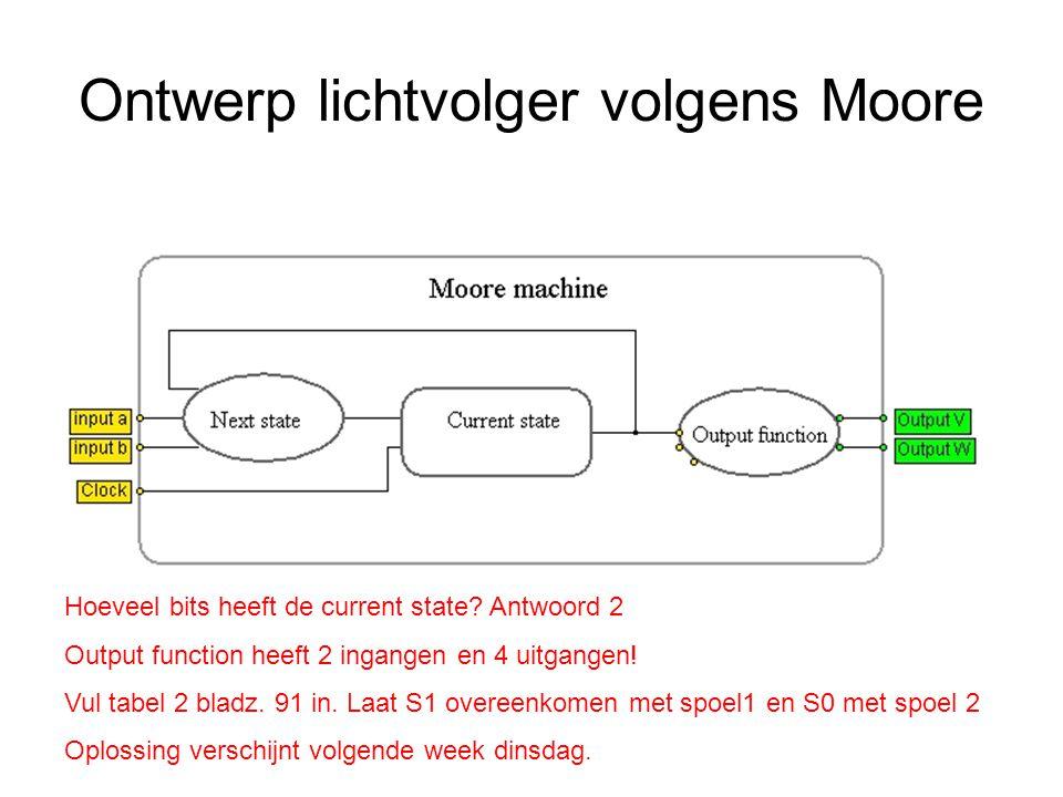 Ontwerp lichtvolger volgens Moore Hoeveel bits heeft de current state? Antwoord 2 Output function heeft 2 ingangen en 4 uitgangen! Vul tabel 2 bladz.
