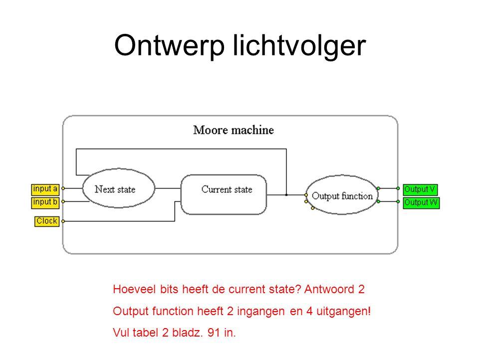 Ontwerp lichtvolger Hoeveel bits heeft de current state? Antwoord 2 Output function heeft 2 ingangen en 4 uitgangen! Vul tabel 2 bladz. 91 in.