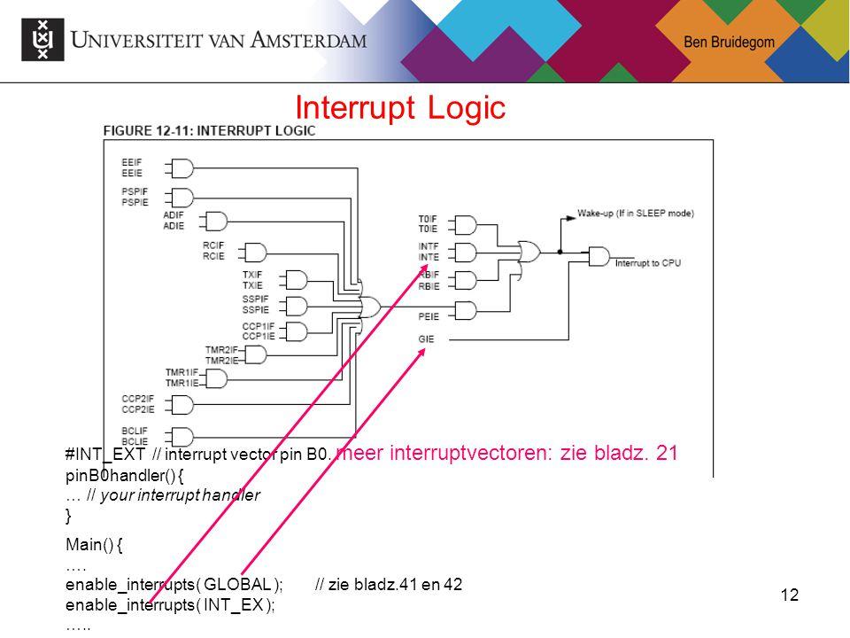 12Ben Bruidegom 12 Interrupt Logic #INT_EXT // interrupt vector pin B0. meer interruptvectoren: zie bladz. 21 pinB0handler() { … // your interrupt han