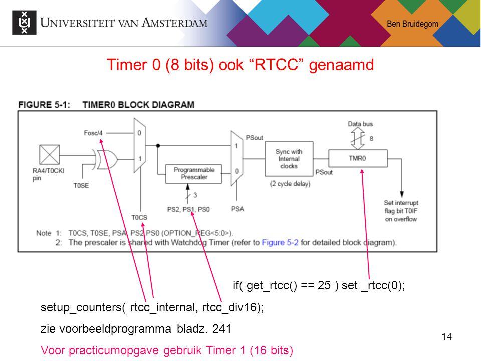 14Ben Bruidegom 14 Timer 0 (8 bits) ook RTCC genaamd if( get_rtcc() == 25 ) set _rtcc(0); setup_counters( rtcc_internal, rtcc_div16); zie voorbeeldprogramma bladz.