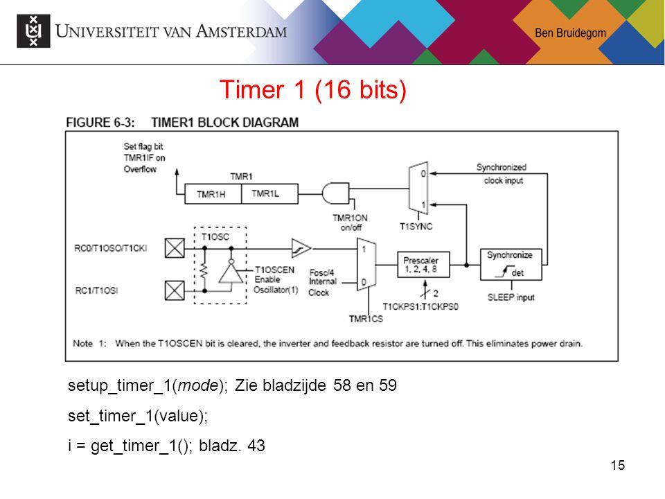 15Ben Bruidegom 15 Timer 1 (16 bits) setup_timer_1(mode); Zie bladzijde 58 en 59 set_timer_1(value); i = get_timer_1(); bladz.