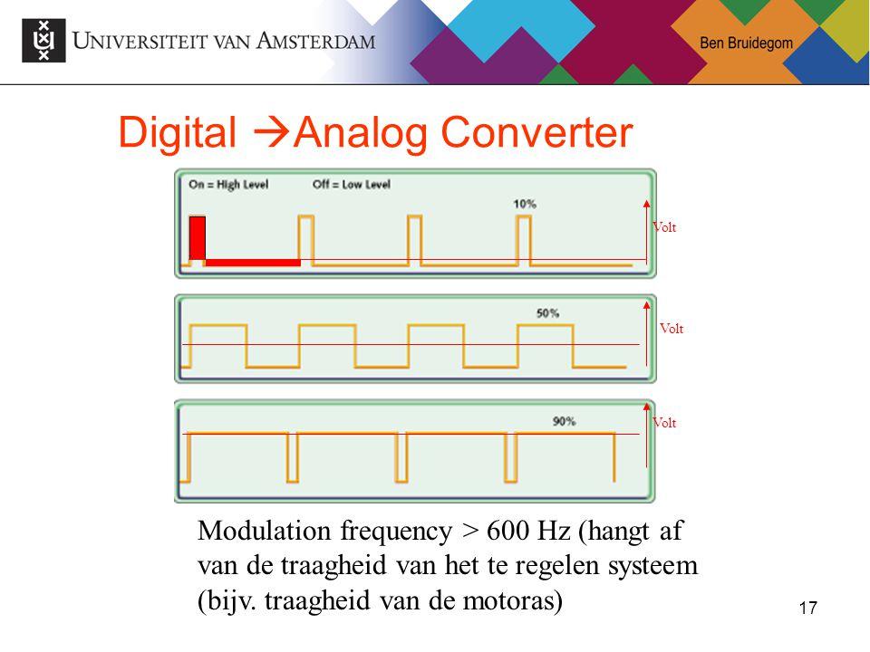 17Ben Bruidegom 17 Digital  Analog Converter Modulation frequency > 600 Hz (hangt af van de traagheid van het te regelen systeem (bijv.
