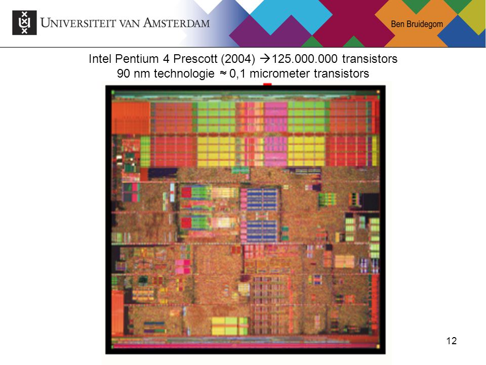 12 Intel Pentium 4 Prescott (2004)  125.000.000 transistors 90 nm technologie  0,1 micrometer transistors