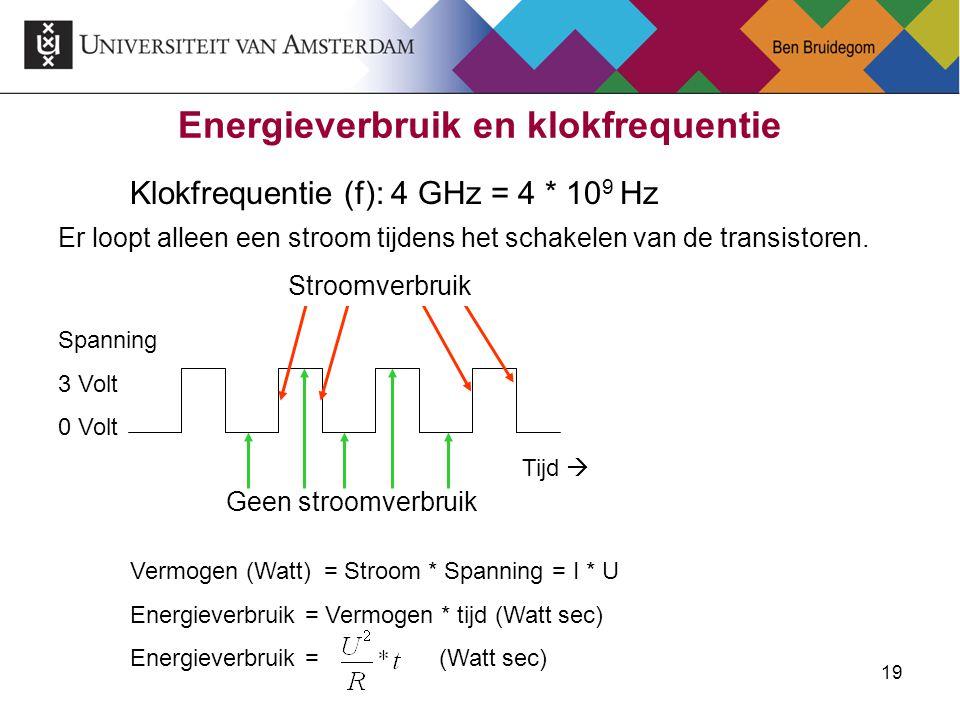19 Energieverbruik en klokfrequentie Klokfrequentie (f): 4 GHz = 4 * 10 9 Hz Tijd  Spanning 3 Volt 0 Volt Er loopt alleen een stroom tijdens het scha