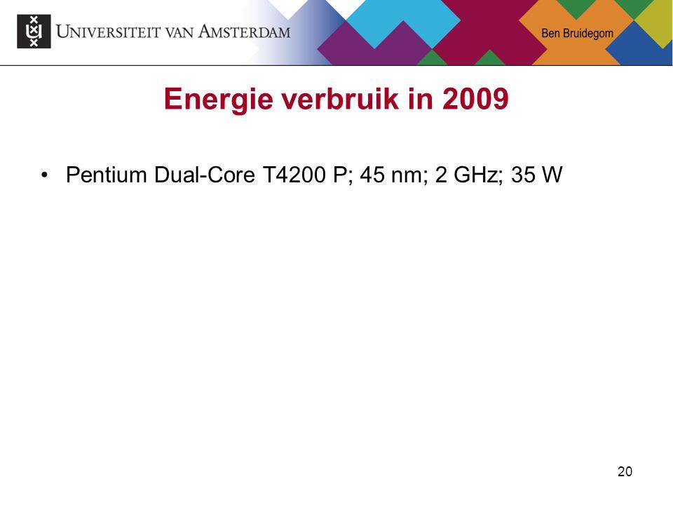 20 Pentium Dual-Core T4200 P; 45 nm; 2 GHz; 35 W Energie verbruik in 2009