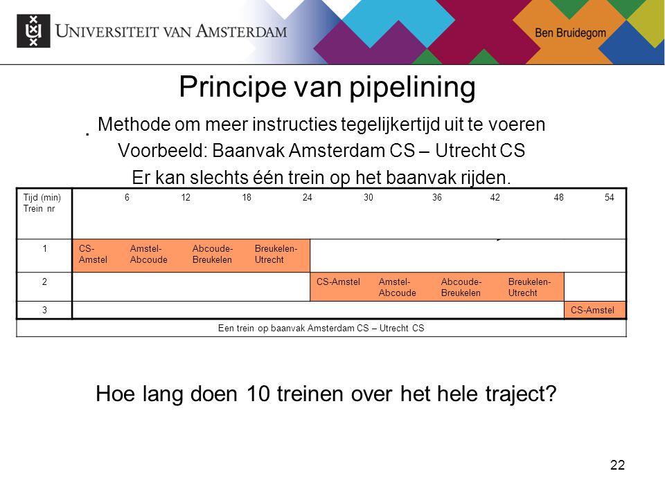 22 Principe van pipelining Methode om meer instructies tegelijkertijd uit te voeren Voorbeeld: Baanvak Amsterdam CS – Utrecht CS Er kan slechts één tr