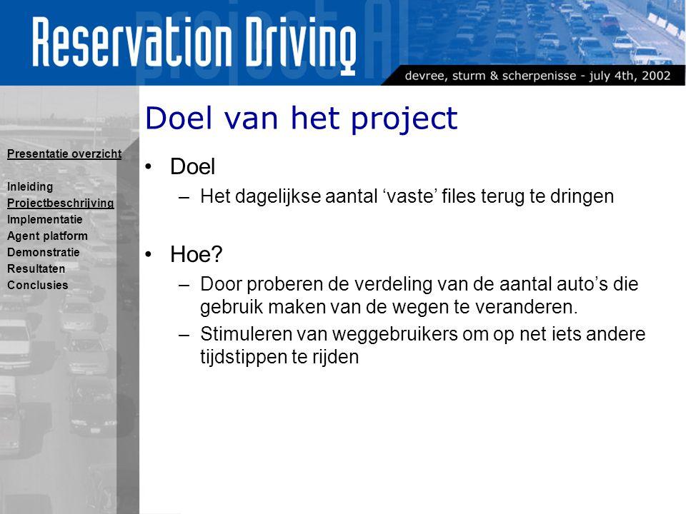 Doel van het project Doel –Het dagelijkse aantal 'vaste' files terug te dringen Hoe.