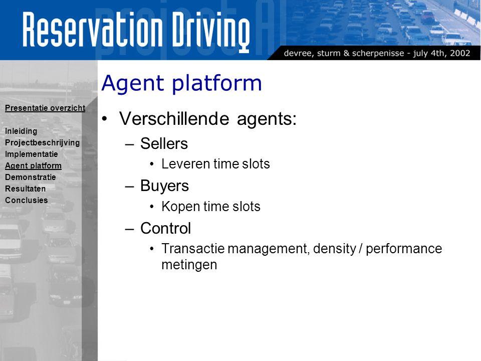 Agent platform Verschillende agents: –Sellers Leveren time slots –Buyers Kopen time slots –Control Transactie management, density / performance meting